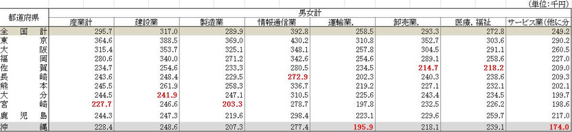 Data_2
